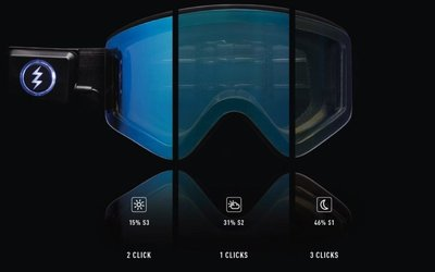 Deze skibril wisselt van tint met druk op de knop